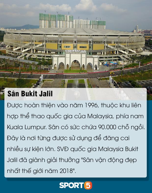 Những điều bạn cần lưu ý để tránh đổ máu khi đến Bukit Jalil cổ vũ tuyển Việt Nam đấu Malaysia - Ảnh 2.