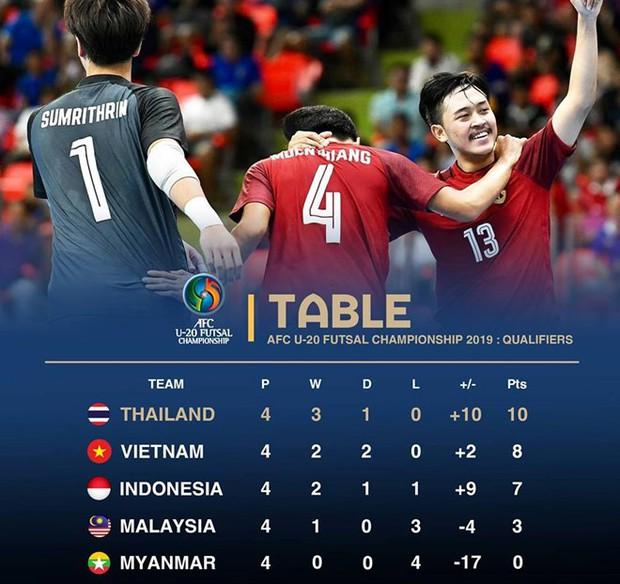 Chưa đến trận chung kết AFF Cup 2018, bóng đá Việt đã cho người Malaysia phải ôm hận - Ảnh 2.