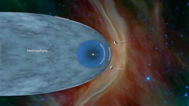 NASA công bố: tàu thăm dò mang bản đồ tiết lộ vị trí Trái đất đã thoát ra khỏi Hệ Mặt trời - Ảnh 2.