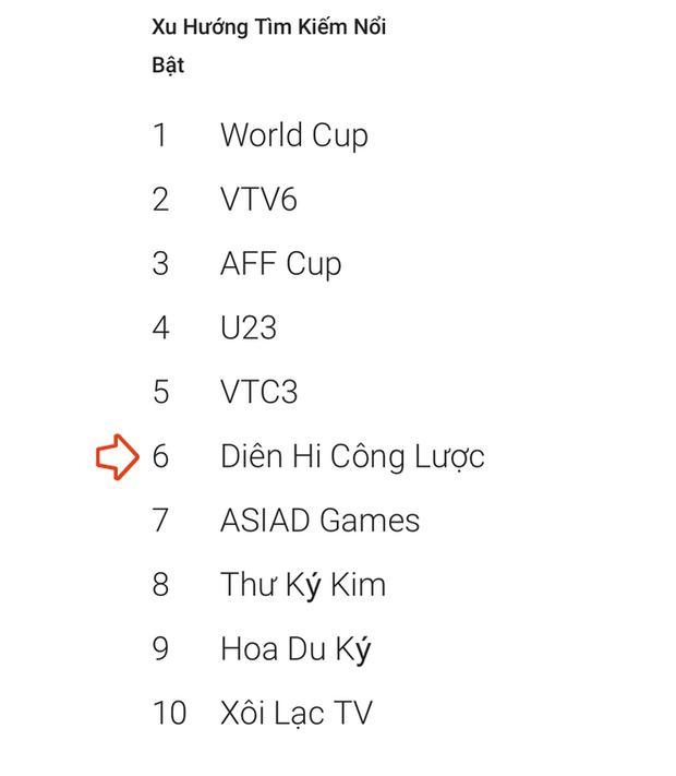 Diên Hi Công Lược lọt top từ khoá được tìm kiếm nhiều nhất thế giới 2018 do Google công bố! - Ảnh 6.