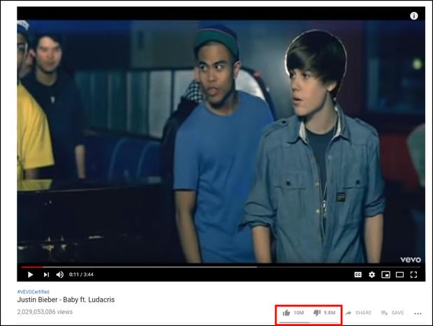 YouTube Rewind 2018 lập kỷ lục: 10 triệu Dislike trong 1 tuần, vượt cả Baby (Justin Bieber) suốt 8 năm qua - Ảnh 2.