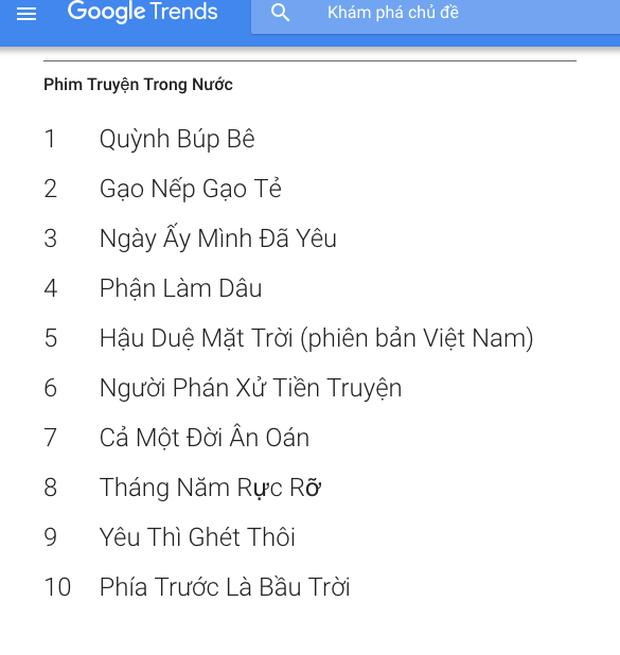 4 phim truyền hình Việt hot nhất 2018 chia nhau lượng khán giả: Bất ngờ nhất là Hậu Duệ Mặt Trời bản Việt! - Ảnh 2.