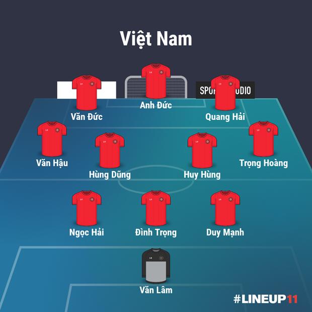 Tuyển Việt Nam vô địch AFF Cup sau chiến thắng chung cuộc 3-2 trước Malaysia - Ảnh 3.