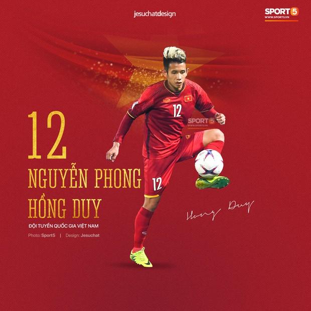 Đội hình cầu thủ Việt tuổi Tý: Chuột gắt gọi tên Duy Mạnh, bất ngờ với chuột già 36 tuổi vẫn đẳng cấp - Ảnh 10.