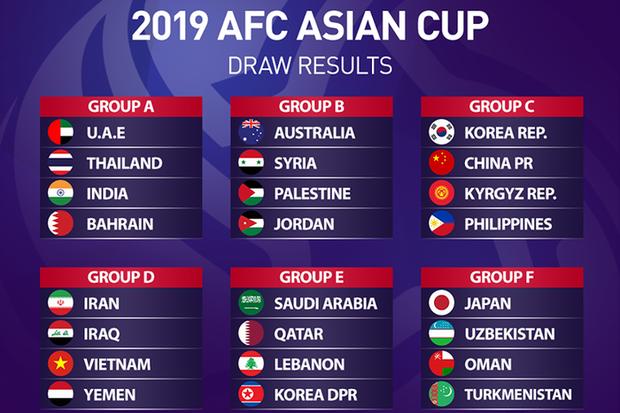 Vô địch AFF Cup 2018, tuyển Việt Nam vẫn tập xuyên Tết dương lịch đá giải châu lục - Ảnh 2.