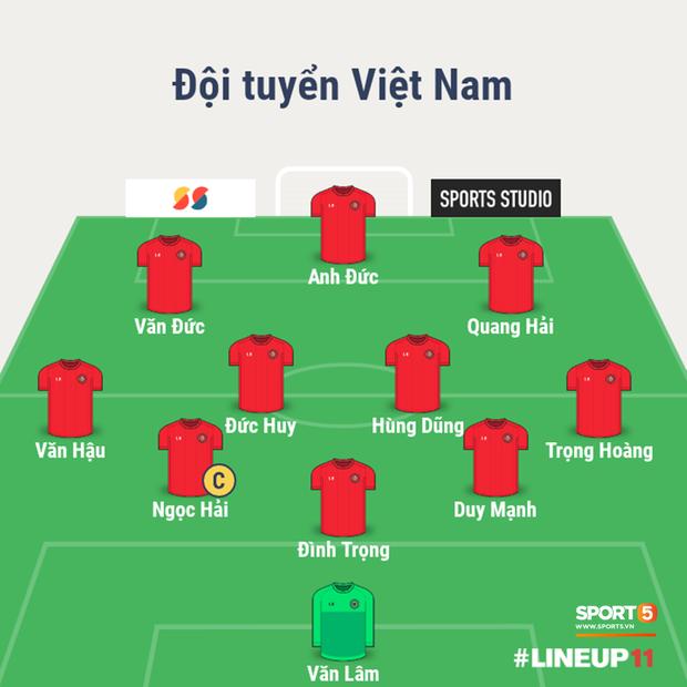 Philippines 1-2 Việt Nam: Cửa chung kết rộng mở với thầy trò HLV Park Hang-seo - Ảnh 4.