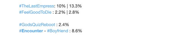 Encounter của Song Hye Kyo bị chê lê thê nhưng rating vẫn không giảm - Ảnh 5.
