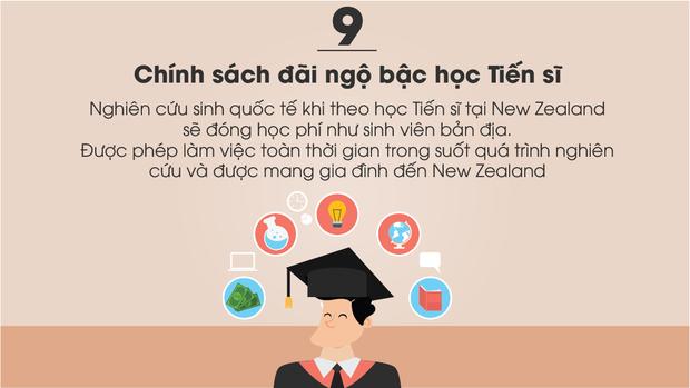 Những lý do tuyệt vời để học tập ở đất nước chỉ có 8 trường ĐH nhưng nằm trong top 3% tốt nhất thế giới - Ảnh 18.