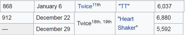 Bạn có biết EXO và TWICE đều có truyền thống này trong vài năm qua trên Music Bank? - Ảnh 5.