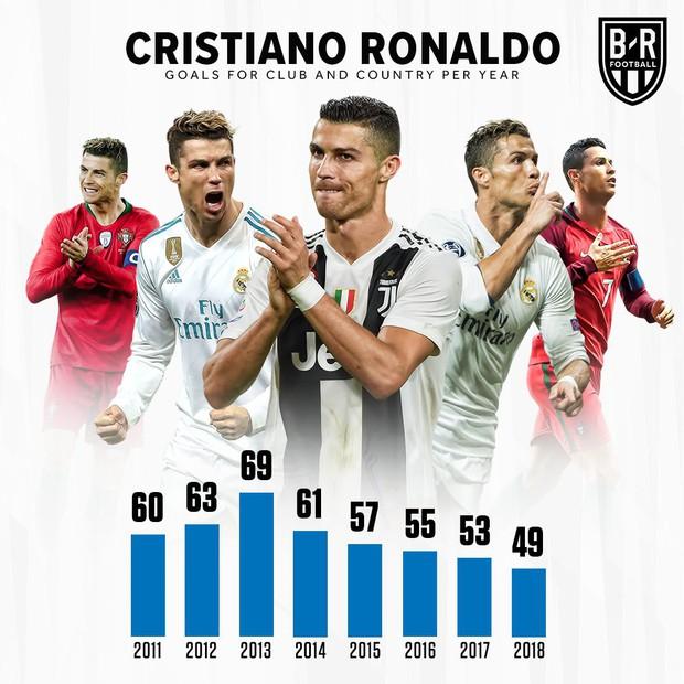 Ronaldo giúp Juventus lập thành tích chưa từng có trong lịch sử giải VĐQG Italy - Ảnh 2.
