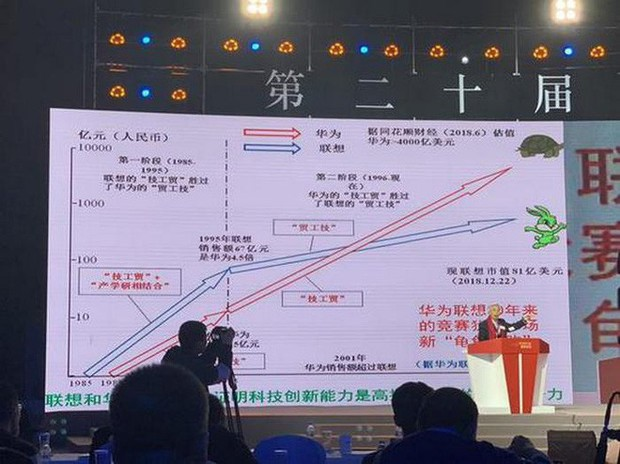 """Dù từng là công ty dẫn trước nhưng Lenovo giờ đây được ví như """"con rùa"""" còn Huawei là """"con thỏ"""" - Ảnh 1."""