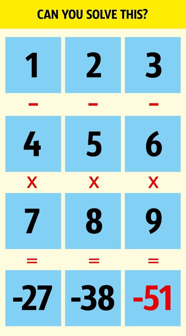 Phải thông minh lắm bạn mới giải được 6 câu đố kích thích trí não và khả năng tư duy này - Ảnh 8.