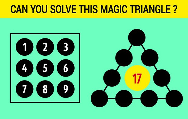 Phải thông minh lắm bạn mới giải được 6 câu đố kích thích trí não và khả năng tư duy này - Ảnh 6.