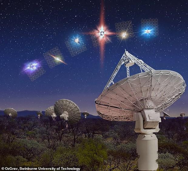 Chuyên gia NASA: Người ngoài hành tinh có thể đã đến Trái đất mà chúng ta không hay biết - Ảnh 2.