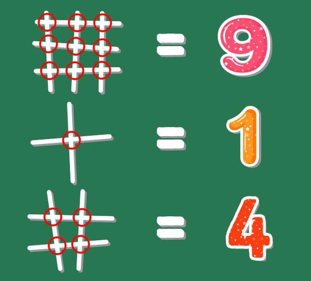 Thử sức với 3 bài Toán nhìn thì dễ nhưng lại gây lú não cực mạnh, đặc biệt là bài số 3 - Ảnh 6.