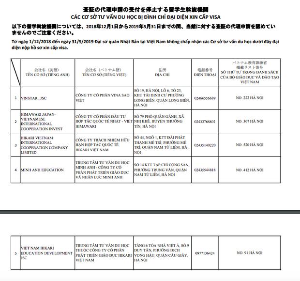 Nóng: Danh sách 5 công ty tư vấn du học của Việt Nam bị website Đại sứ quán Nhật tuyên bố từ chối cấp visa - Ảnh 1.
