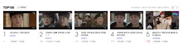 """Rating của """"Encounter"""" giảm nhẹ ngay cả khi Park Bo Gum nói nhớ Song Hye Kyo - Ảnh 5."""
