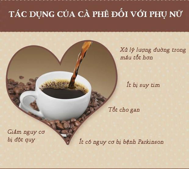 Cà phê tốt như thế nào với phụ nữ và nên uống bao nhiêu là đủ - đây là câu trả lời cho chị em - Ảnh 4.