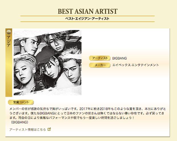 TWICE hốt trọn loạt giải thưởng danh giá tại Golden Disc Awards Nhật Bản - Ảnh 2.
