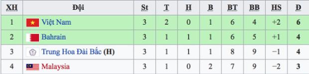 Ngược dòng kịch tính, tuyển futsal Việt Nam giành vé vào tứ kết giải châu Á gặp Uzbekistan - Ảnh 3.