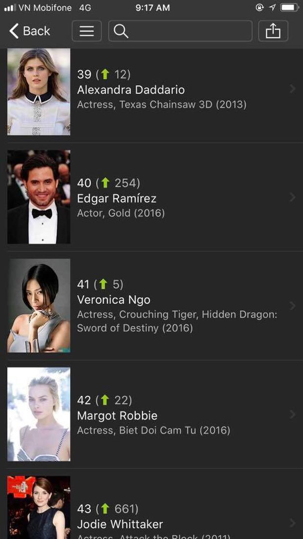 Việc tăng gần 4.000 hạng trên IMDb có tác động thế nào vào sự nghiệp của Ngô Thanh Vân? - Ảnh 1.