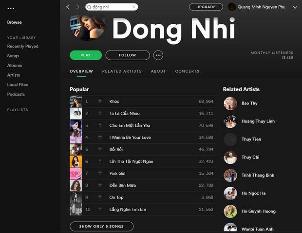 Ca khúc Chàng Baby Milo của Đông Nhi bỗng mất tích không còn dấu vết nào trên Spotify - Ảnh 3.