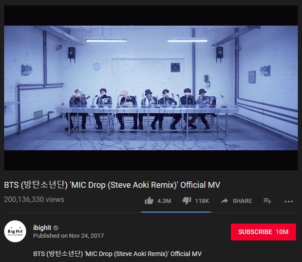 Thêm một MV Kpop cán mốc 200 triệu view YouTube: Lại là BTS! - Ảnh 1.