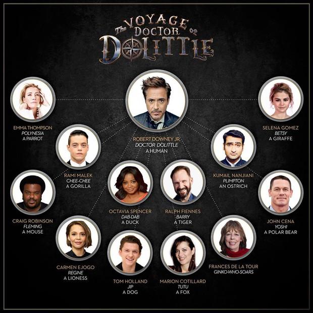 Người Sắt và Người Nhện tái hợp trong phim về bác sĩ nói tiếng động vật Voyage of Doctor Dolittle - Ảnh 1.