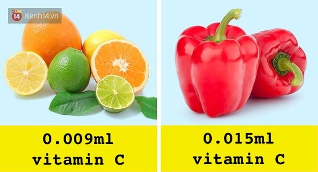 10 sự thật về thực phẩm ai cũng nhầm lẫn - ghi nhớ ngay để có một chế độ ăn lành mạnh hết cỡ - Ảnh 9.