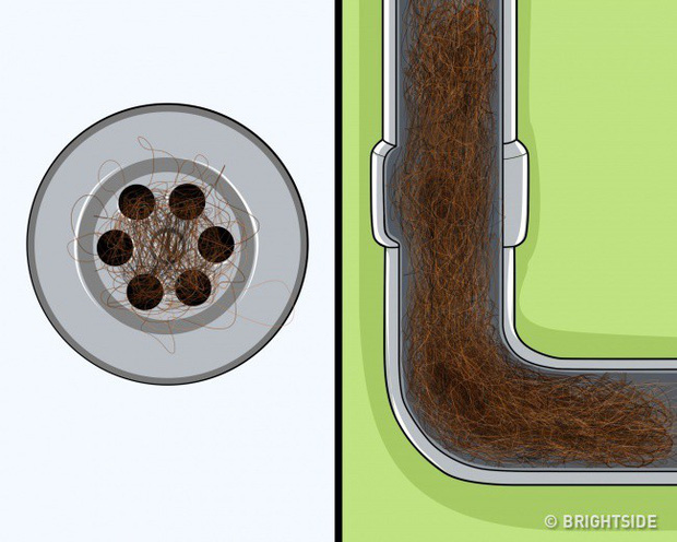 10 loại rác tuyệt đối không vứt vào ống cống nếu không muốn một ngày nhà ngập nước thải - Ảnh 5.