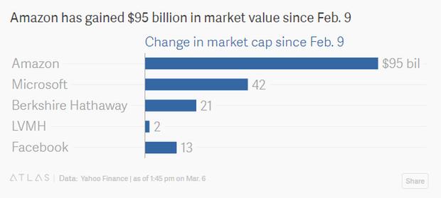 Bloomberg: Xếp hạng tỷ phú của Forbes không chính xác! - Ảnh 3.
