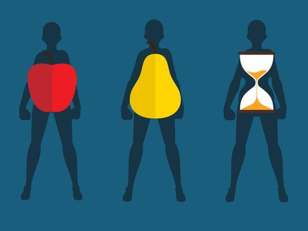 5 nguyên nhân ít người để ý nhưng lại rất dễ gây béo bụng - Ảnh 1.