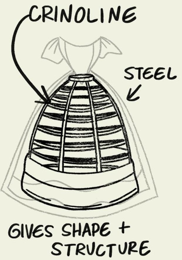 Thảm họa thời trang thế kỷ 19: Hàng loạt phụ nữ bị thiêu sống vì bộ váy thời thượng này - Ảnh 1.