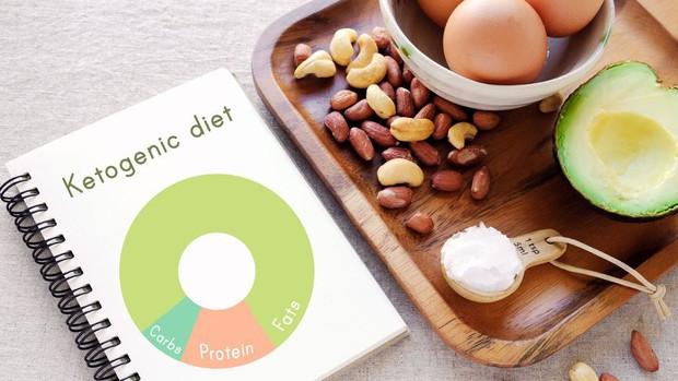 Nếu đang muốn thử chế độ ăn kiêng Ketogenic, hãy cân nhắc về những tác dụng phụ này - Ảnh 3.