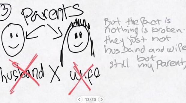 Xúc động nghẹn ngào trước bộ tranh nguệch ngoạc do cậu bé 6 tuổi vẽ lại toàn bộ quá trình li hôn của bố mẹ - Ảnh 13.