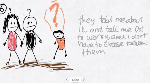 Xúc động nghẹn ngào trước bộ tranh nguệch ngoạc do cậu bé 6 tuổi vẽ lại toàn bộ quá trình li hôn của bố mẹ - Ảnh 6.