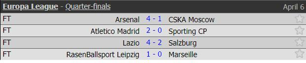 Ramsey lập cú đúp, Arsenal đặt một chân vào bán kết Europa League - Ảnh 12.