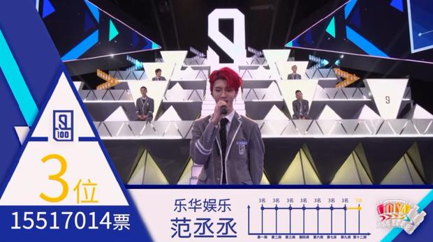 Em trai Phạm Băng Băng bám chặt top 3 suốt toàn mùa giải Idol Producer - Ảnh 2.