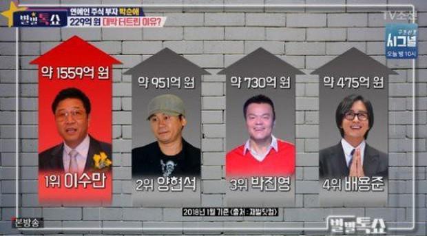 5 triệu phú thống trị ngành công nghiệp giải trí Hàn Quốc: Toàn những tên tuổi đã nhẵn mặt với fan K-pop - Ảnh 1.