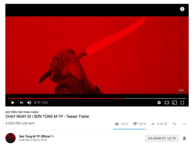 Vì sao MV mới của Sơn Tùng M-TP bất ngờ biến mất khỏi Top Trending Youtube? - Ảnh 3.