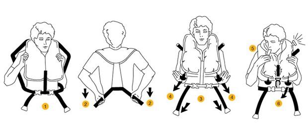 """Sai lầm """"điếng người"""" khi sử dụng áo cứu hộ máy bay mà ít ai nghĩ tới - Ảnh 2."""