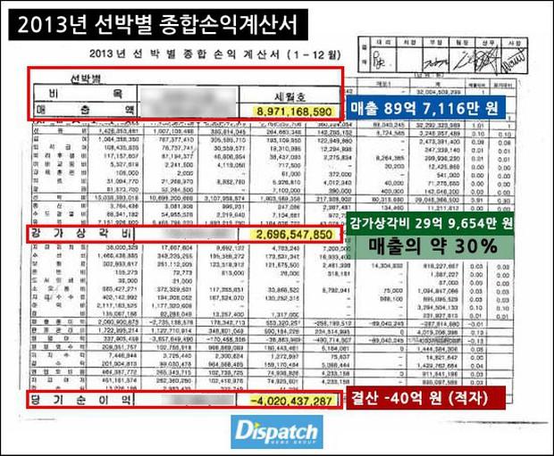 Hội cuồng giáo với nhiều người nổi tiếng tại Hàn Quốc bị tình nghi liên quan đến thảm kịch chìm phà Sewol - Ảnh 3.