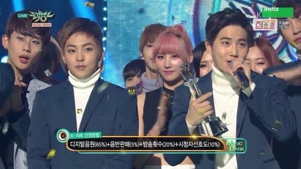 Hội idol vô duyên đệ nhất Kpop: Từ hám fame đến vô lễ với tiền bối trên sân khấu nhận cúp hàng tuần - Ảnh 12.