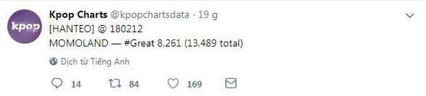 Sau bao ấm ức, cuối cùng girlgroup gây tranh cãi nhất đầu 2018 MOMOLAND đã được rửa oan - Ảnh 1.