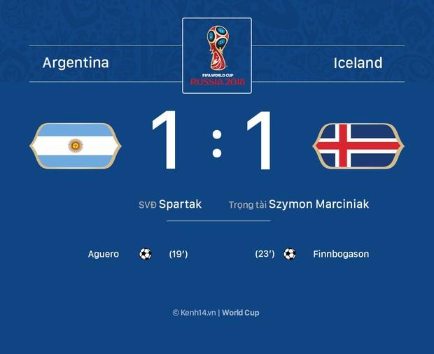 Messi đá hỏng penalty, Argentina bất lực trước đội bóng lần đầu tham dự World Cup - Ảnh 1.