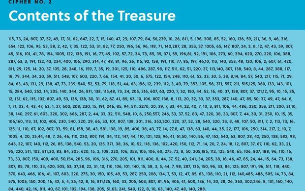 Mật mã của kho báu 60 triệu đô bí ẩn nhất nước Mỹ:  Kẻ bị bắt, người khuynh gia bại sản nhưng vẫn chưa tìm ra lời giải - Ảnh 4.