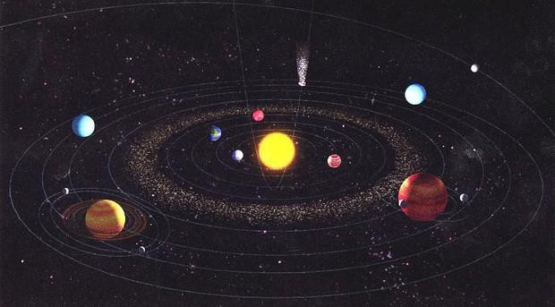 Xác nhận một bí mật về quỹ đạo Trái đất và kết quả tìm ra thật bất ngờ - Ảnh 2.