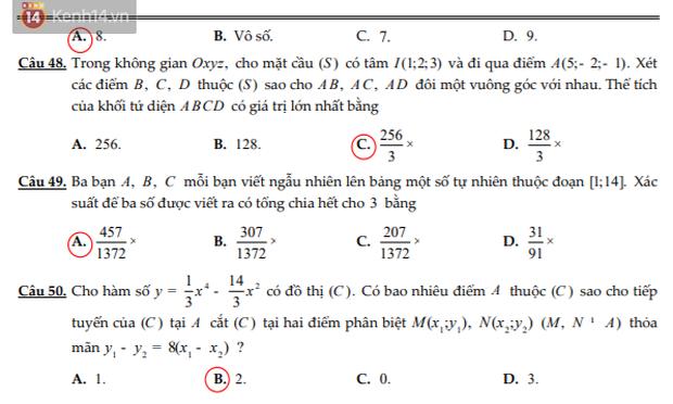 Đề Toán THPT Quốc gia: Đề dài 5 trang, khó quá sức, nhiều thí sinh không làm được bài - Ảnh 8.