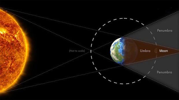Mặt trăng máu dài nhất thế kỷ 21 sắp xảy ra vào tháng tới, Việt Nam có nhìn được không? - Ảnh 5.