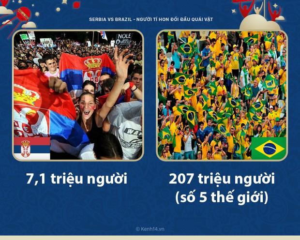 Serbia vs Brazil: Thực sự là cuộc chiến với một con quái vật vượt trội về mọi mặt - Ảnh 2.
